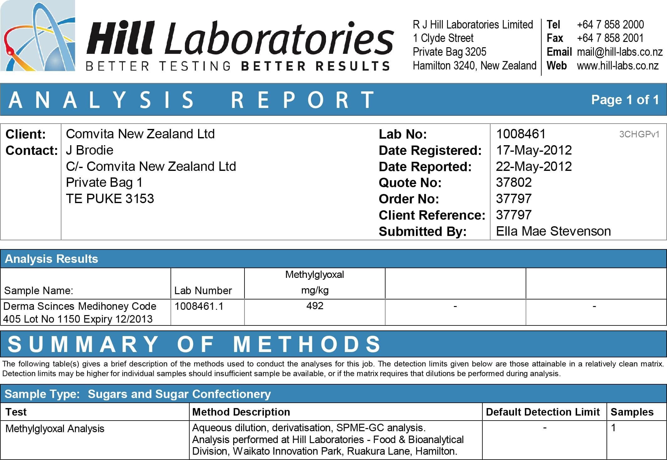 Les mesures medihoney en laboratoire
